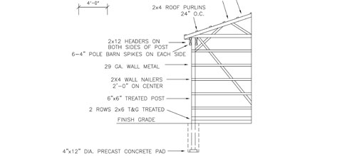 Agricultural Buildings Pole Plan